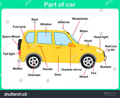 sections of a car search results for shape worksheet calendar 2015
