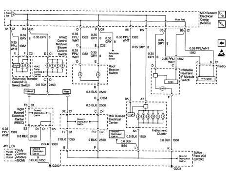 95 avenger fuse diagram wiring diagram manual
