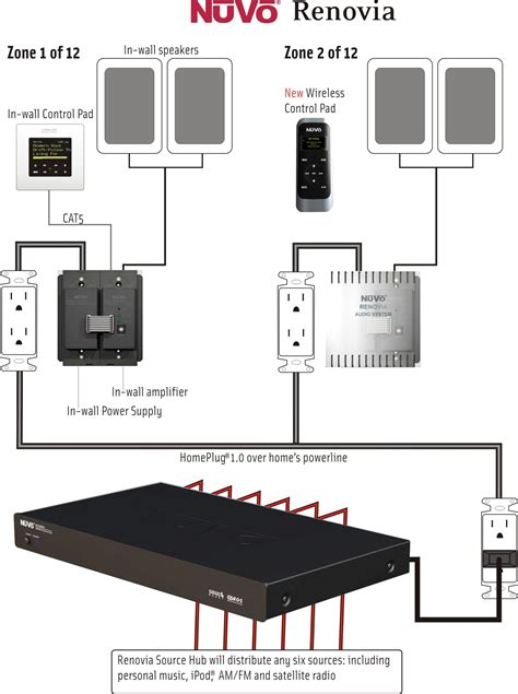 multi room home audio speaker wiring diagram wiring diagram