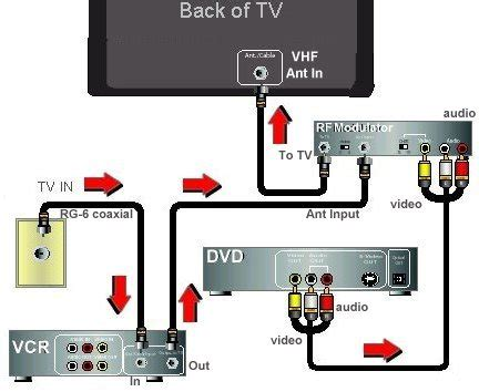 Box Bell Lifier direct tv antenna diagram direct get free image about