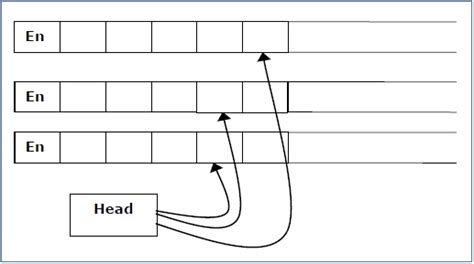 tutorialspoint toc multi tape turing machine