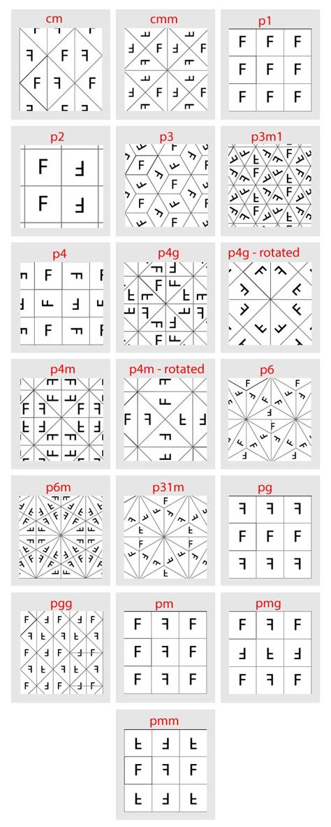 pattern repeat meaning mad patterns types tutorials illustrator pinterest