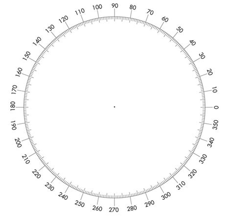 360 degree circle template best photos of percent circle template percent circle