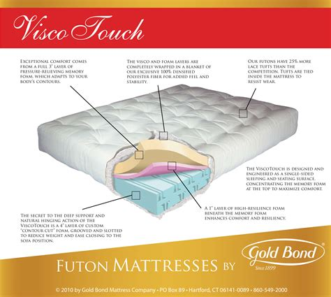 who sells futons who sells futon mattresses