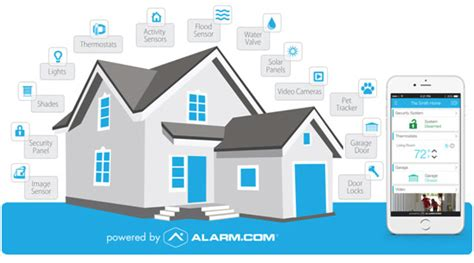home automation security automation intelife