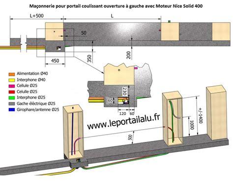 schema electrique portail coulissant pas cher