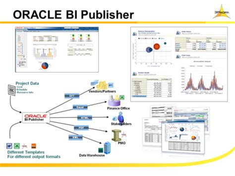 tutorial oracle bi publisher 3pworx oracle bi publisher consulting for management