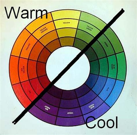 Color Wheel Home Decor by Art Is Fun Warm And Cool Colours