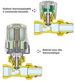 robinet thermostatique de radiateur forum chauffage