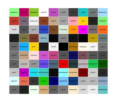 r color names yarrr the pirate s guide to r