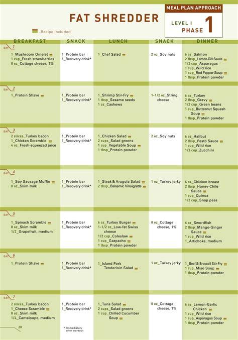 p90x nutrition plan spreadsheet nutrition ftempo