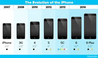 Jobs Qualcomm by Iphone Sale Cost Timeline Be Money Aware Blog