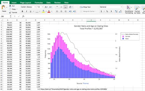 how to make a graph with axes with excel