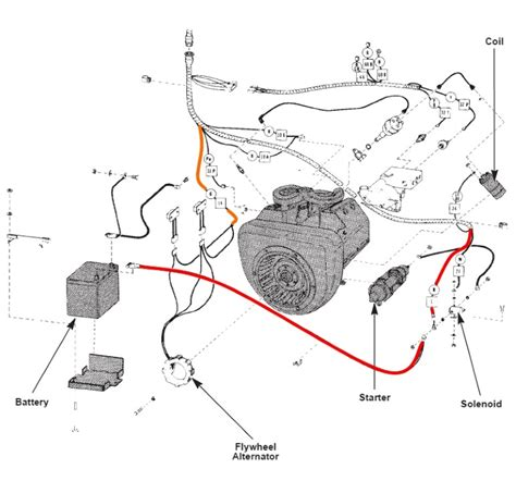 bobcat 753 parts diagram bobcat free engine image for