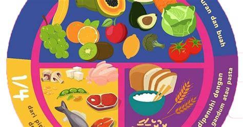 pola makan beragam  tentu menyehatkan persagi bandung