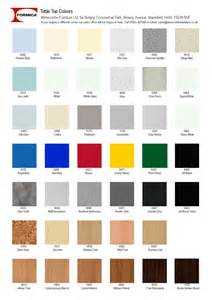 formica laminate colors