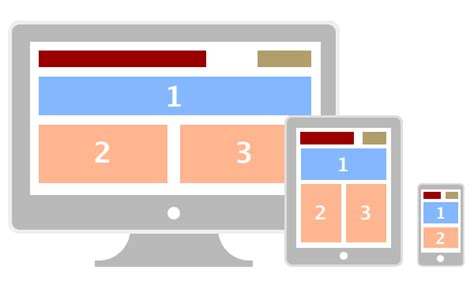 responsive design mobile width responsive design you libguides standards and best