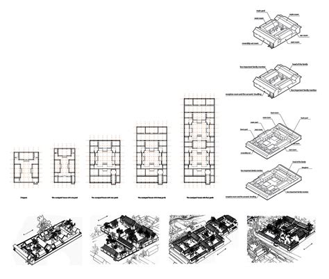 chinese house plans chinese courtyard house plans google search siheyuan chinese courtyard house