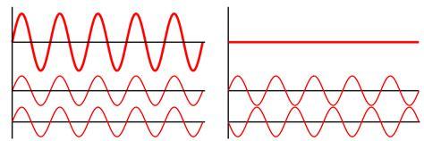 pattern formation wiki wave interference wikipedia