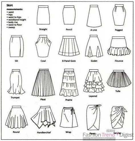 pattern types clothing different skirt names patterns and tutorials pinterest