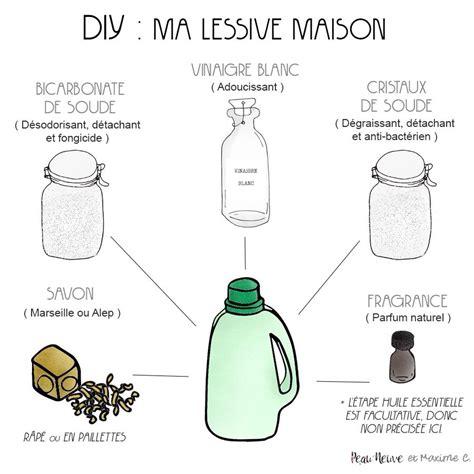 Nettoyer Lave Vaisselle Avec Des Cristaux De Soude by Cristaux De Soude Lave Vaisselle Maison Design Apsip