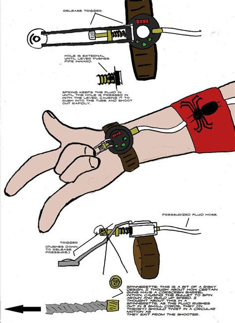 How To Make A Web Shooter Out Of Paper - web shooter shop class part 3 page 31 the