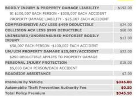 cheap house insurance in michigan cheap auto insurance quotes in michigan tinadh com