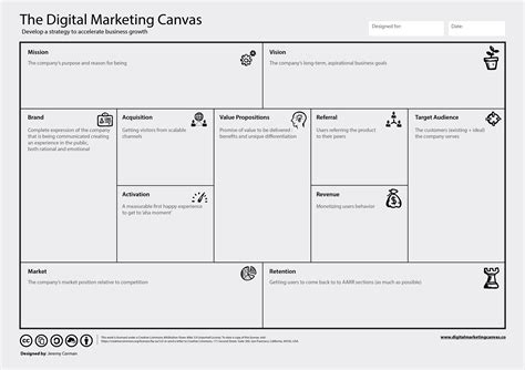 canva competitor canvas fabulous business canvas with canvas cheap canvas