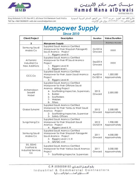 Introduction Letter Manpower Supply Company Hmd Company Profile Updated 24 Oct 2014