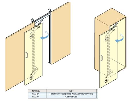 Sliding Cabinet Door Hardware by What To Look For In A Sliding Cabi Door Hardware