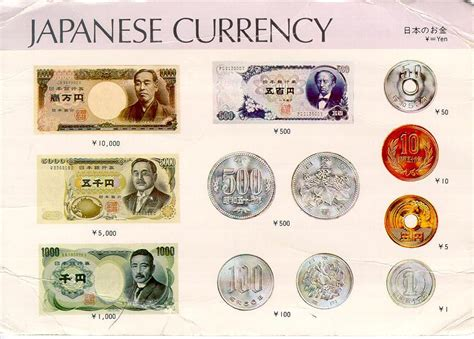 currency jpy usd jpy convert united states dollar to japanese yen