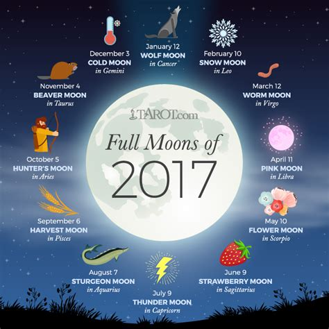 2017 full moon calendar spacecom full moons of 2017 jan 12th wolf moon in cancer