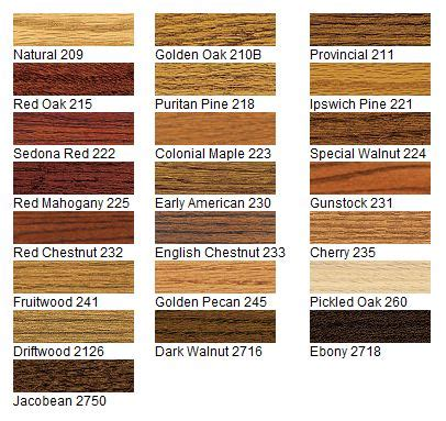 Minwax Stain Color Chart Oak Wood Stain Minwax Wood Stain