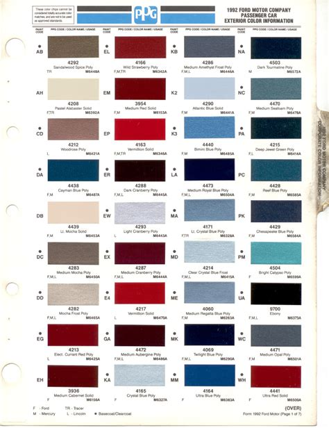 car paint color code chart