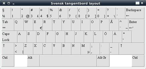 keyboard layout xfce x11 keyboard layout switch my nix world