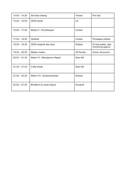 Contoh Notulen Imgrc by Susunan Acara Rapat Lomba 17 Ancom Alona