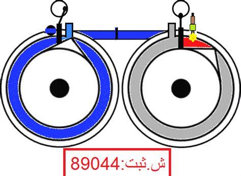 mazda rotary engine gif file new combustion engine circular rotary engine