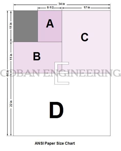 what size paper are blueprints printed on geometric dimensioning and tolerancing technical drawing