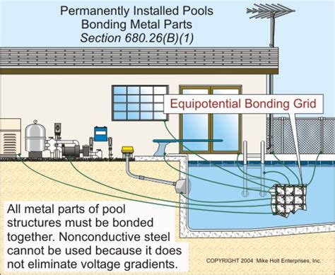 boat safety inspector training question about equipotential bonding grounding page 3