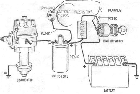 1956 chevy ignition wiring diagram wiring diagram and