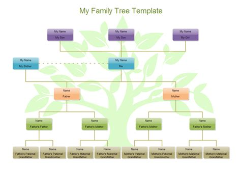 free family tree template with pictures family tree software