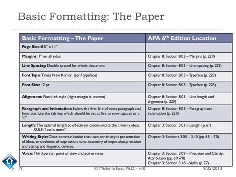Leaving The Eu Research Paper by Apa Format Spacing And Font