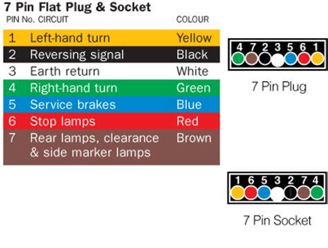 flat wiring method wiring free printable wiring