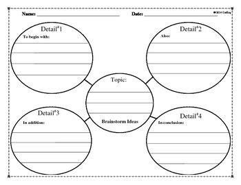 behavior analysis sles writing brainstorming ideas graphic organizer applied