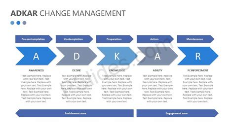 adkar change management powerpoint templates adkar change management powerpoint diagram pslides