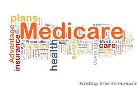 supplement insurance understanding medicare supplements free economics