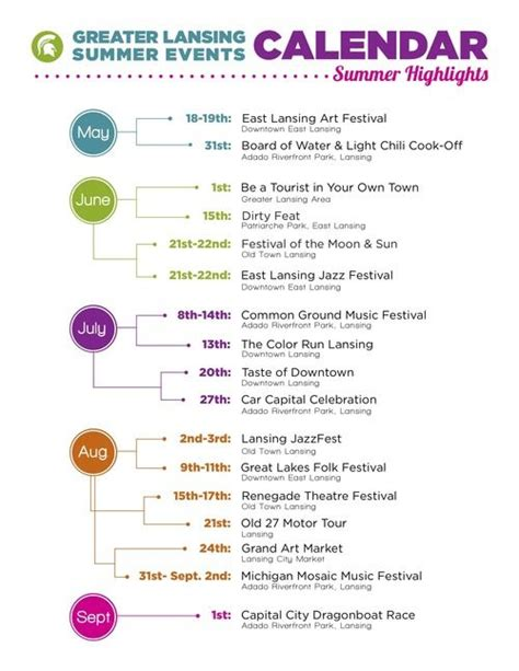 design summer year definition greater lansing summer events calendar from tumblr love