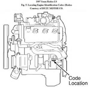 1997 isuzu rodeo question engine number location thank you again