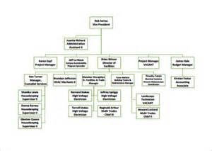 organization chart template free search results for free company organizational chart