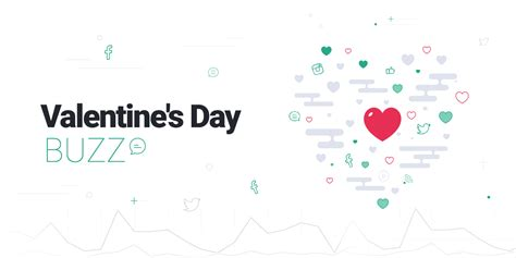 s day analysis valentine s day in social media analysis of the buzz